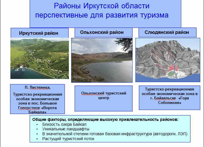 Условия для развития туризма в россии